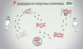 Copy of Esquema Corporal