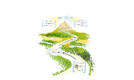 Copy of Смена концепции программного продукта GUI Machine
