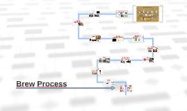 Processo de fabricação de