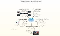 UNESKA - Gestion de risques majeurs