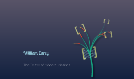 William Carey- father of modern missions