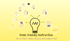 Brain Friendly Instruction