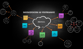 Copy of Documentation as performance