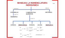 INORGÁNICA