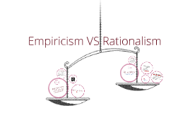 Empiricism VS Rationalism