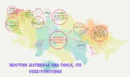 Copy of DRAFTING MATERIALS AND TOOLS, ITS USES/FUNCTIONS