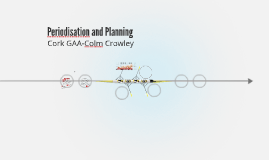 Periodisation and Planning