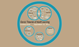 Classic Theories of Adult Learning