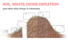 SOIL, WASTE, OZONE DEPLETION