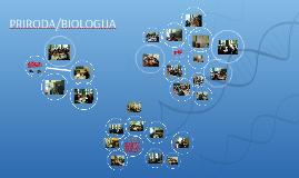 PRIRODA/BIOLOGIJA