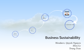 Business substainability