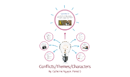 Conflicts/Themes/Characters