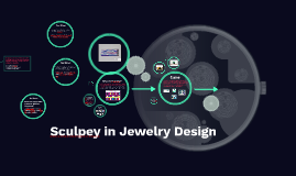 Sculpey in Jewelry Design