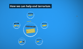 How we can help end terrorism?