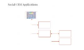 Social CRM Applications