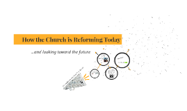 How the Church is Reforming Today