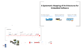 A Systematic Mapping of Architectures for Embedded Software