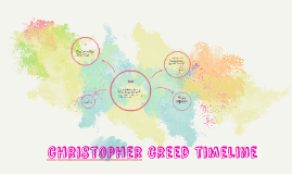 christopher creed timeline