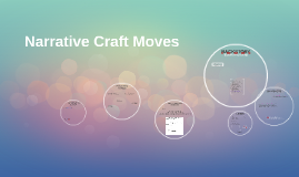 Narrative Craft Moves