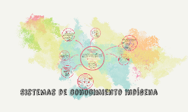 Copy of Sistemas de conocimiento indígena