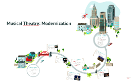Musical Theatre: Modernization