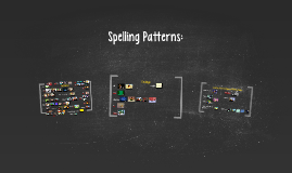 Phonics Patterns