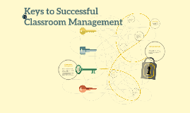 Keys to Successful Classroom Management