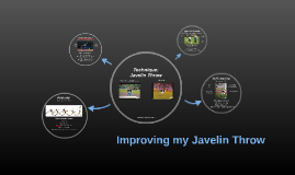 Improving my Javelin Throw