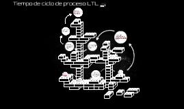 Tiempo de ciclo de proceso LTL
