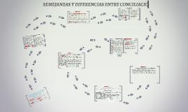 Copy of Semejanzas y diferencias en la terminología, conceptos y par