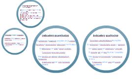 Indicadors quantitatius i indicadors qualitatius