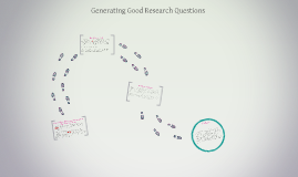 Generating Good Research Questions