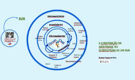 Copy of A Ecologia do Ambiente Virtual de Aprendizagem como Sistemas Aninhados