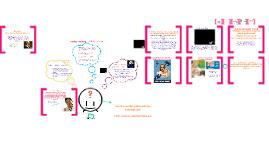 Copy of Powers of Persuasion: Ethos, Pathos, Logos