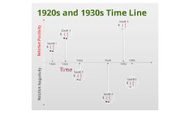 Copy of 1920s and 1930s Timeline Template by Sherome Vijayendran ...