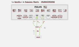 La Vendita e la Relazione Cliente - ORGANIZZAZIONE