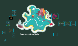 Introduction to Process Analysis