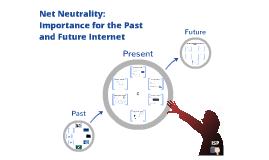 Copy of Net Neutrality