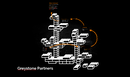 Greystone partners
