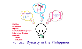 Copy of Political Dynasty