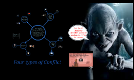 Copy of Conflict in Literature (with Videos!)