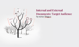 Copy of Copy of Internal and External Documents: Target Audience