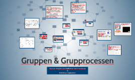 Copy of Gruppen & Grupprocessen