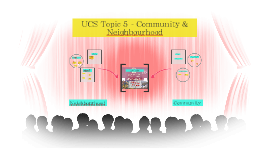 CHIN2000 Topic 5 - Community & Neighbourhood