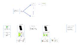 Copy of Original task