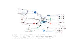 Recomendaciones JNC8 Hipertensión Arterial Sistémica
