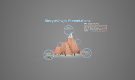 Storytelling in Presentations | The Dramatic Arc