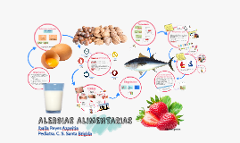 Copy of ALERGIAS ALIMENTARIAS
