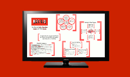 Netflix And Porter S Five Forces Essay Sample 2234 Words March 2019