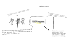 SSE Progress
